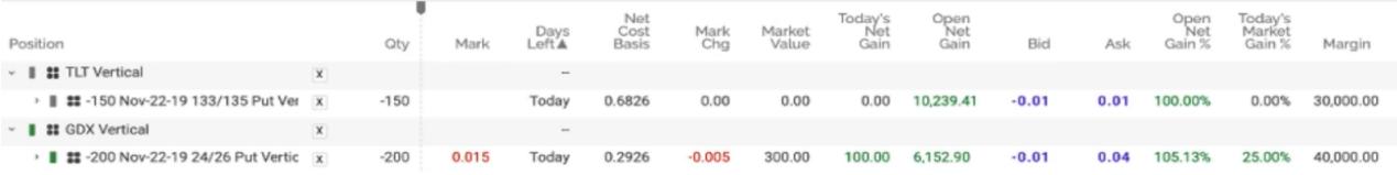 Jeff Bishop Alpha Pattern money