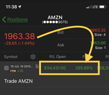 Intraday trading strategies jeff cooper
